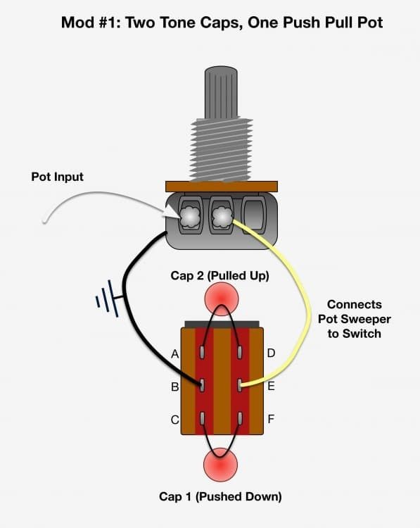 Exploded view of push pull potentiometer